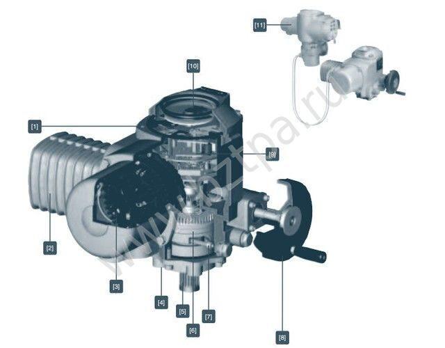 Электропривод SGR 04.3